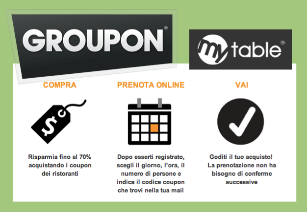 Groupon_My_Table