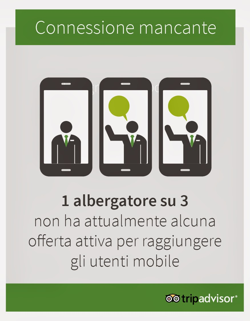 TripBarometer-Mobile_Social-Graphic3a-IT