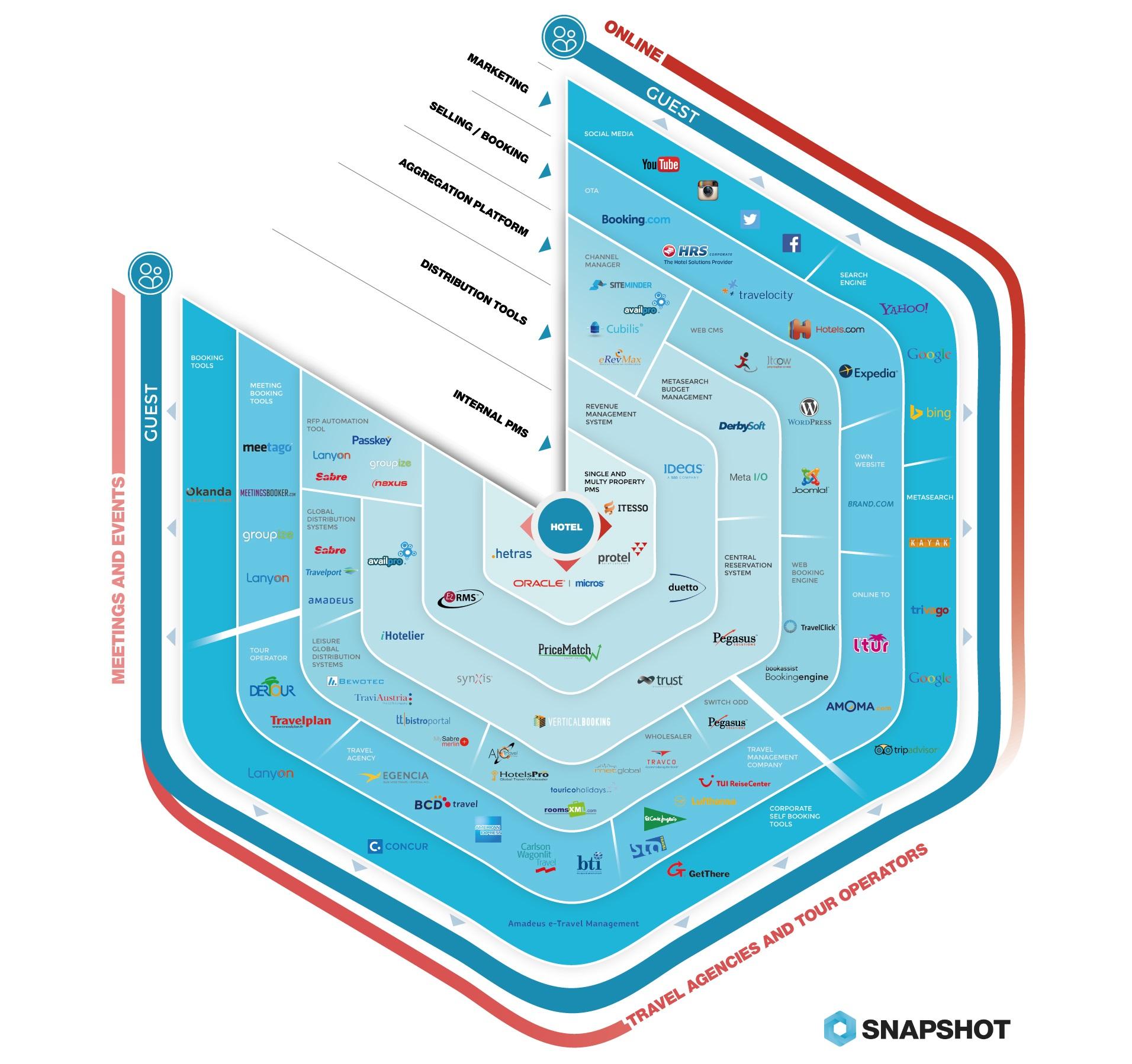 snapshot-travel-infograff-FULL