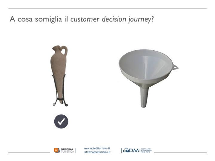 decision_journey