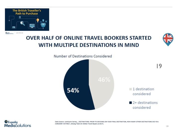 multiple_destination