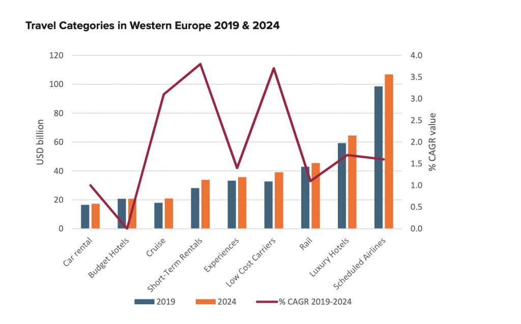 Euromonitor International del novembre 2019