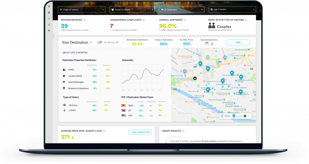 data-driven hotel your destination widget travel appeal